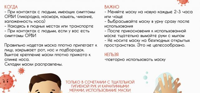 Коронавирус, ОРВИ